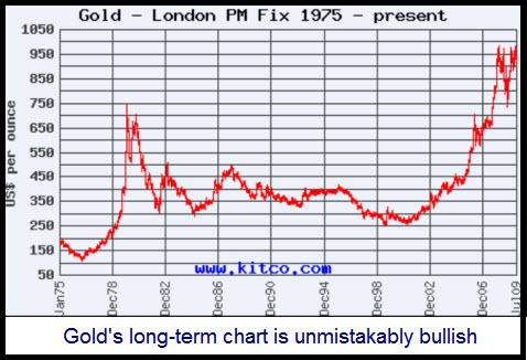 gold-long-term-small