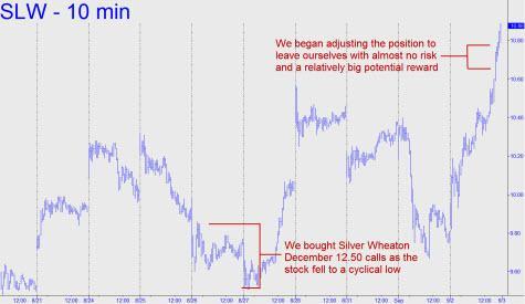 silver-wheaton-small