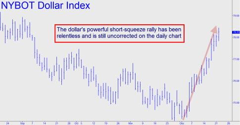 Dollars-relentless-rally