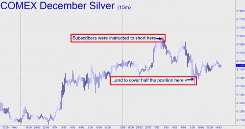 Comex December Silver