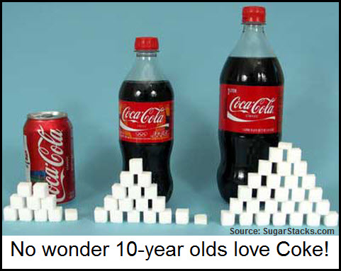 Can Coke Counter Sugarphobia with More Ads?