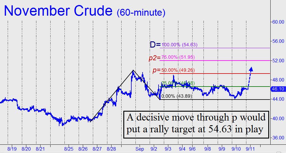 cours du pétrole 2015 -2016 Decisive-move-by-crude-would
