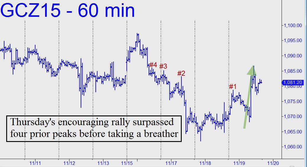 prix de l'or, de l'argent et des minières / suivi 2015 et ultérieurement - Page 5 Gold-rally-surpass-four-prior-peaks