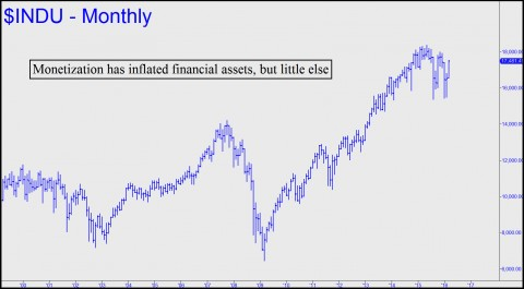 Stimulus has inflated