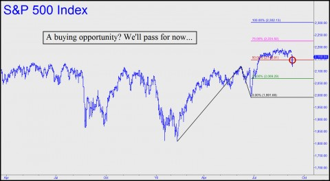 buying-opportunity-well-pass