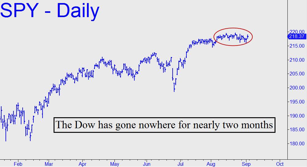 http://www.rickackerman.com/wp-content/uploads/2016/09/Dow-hs-gone-nowhere.jpg