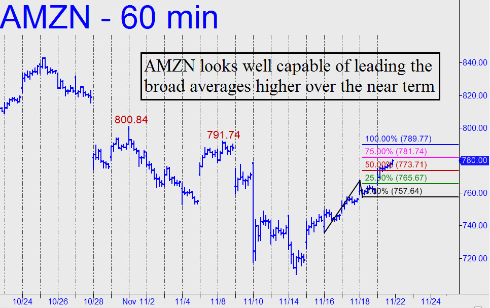 Stock quote for Amazoncom Inc Common Stock Common Stock AMZN with realtime last sale and extended hours stock prices company news charts and research at Nasdaq