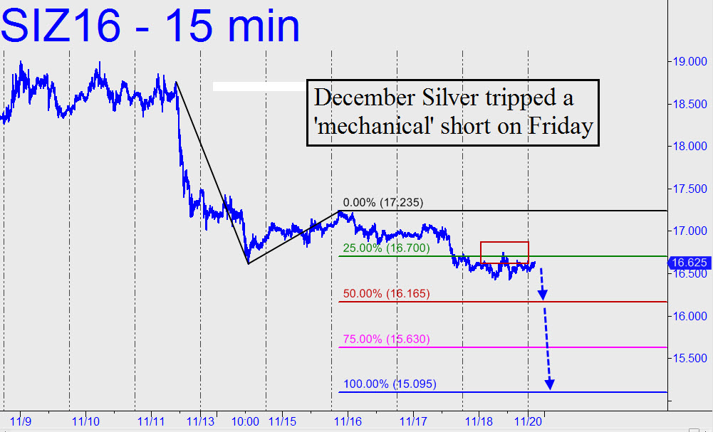 prix de l'or, de l'argent et des minières / suivi 2015 et ultérieurement - Page 7 December-silver-tripped
