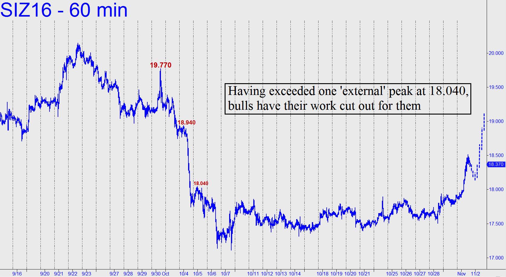 prix de l'or, de l'argent et des minières / suivi 2015 et ultérieurement - Page 6 Silver-Bulls-Have-Their-Work1