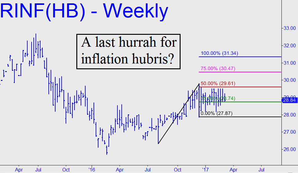 http://www.rickackerman.com/wp-content/uploads/2017/03/Last-hurrah-for-inflation-1.jpg