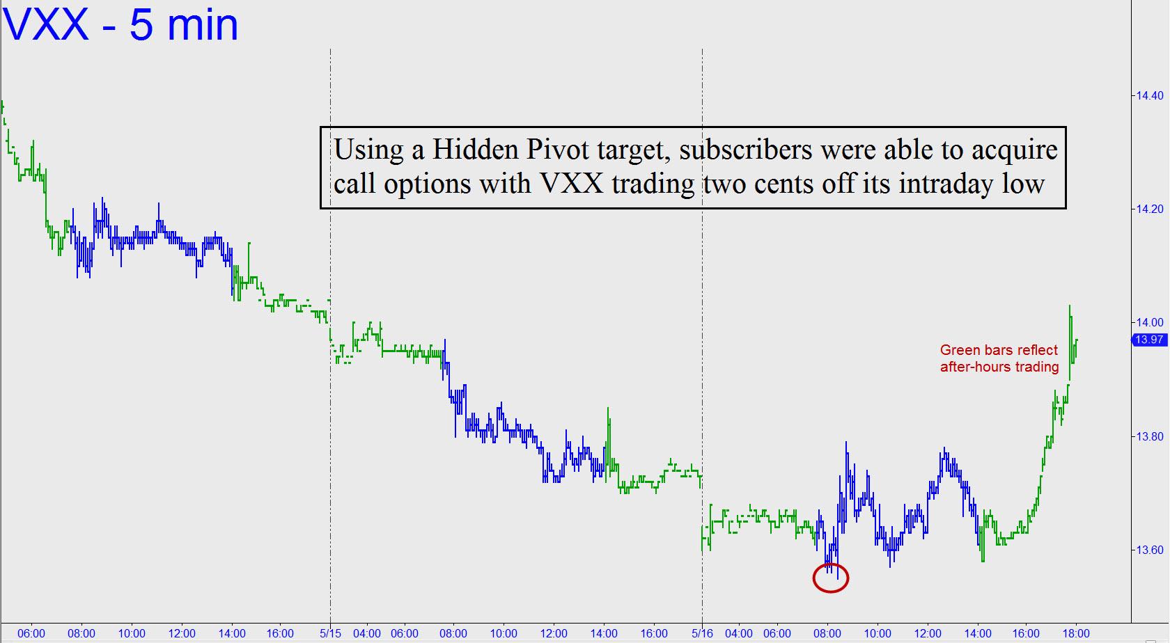 https://www.rickackerman.com/wp-content/uploads/2017/05/Bought-VXX-calls-two-ticks-off-their-low.jpg