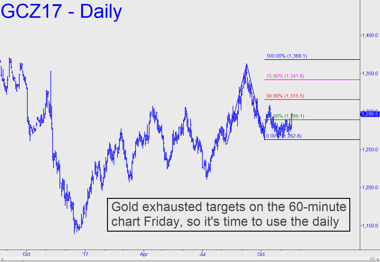 Gold's Interesting Day by Rick Ackerman on