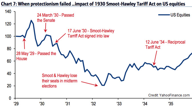 https://www.rickackerman.com/wp-content/uploads/2018/03/Smoot-Hawley-and-the-Dow.jpg
