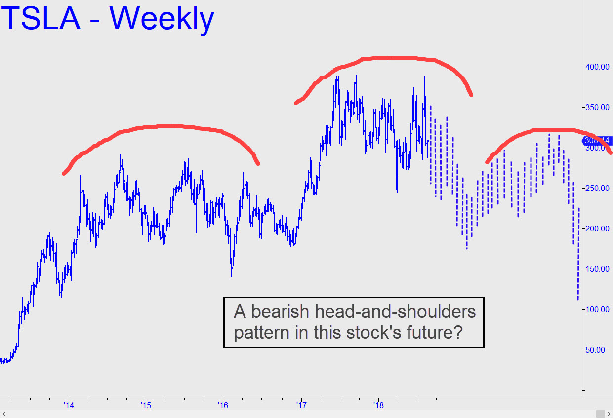 Trading Newsletter For Gold Silver Stocks And Mini Indexes