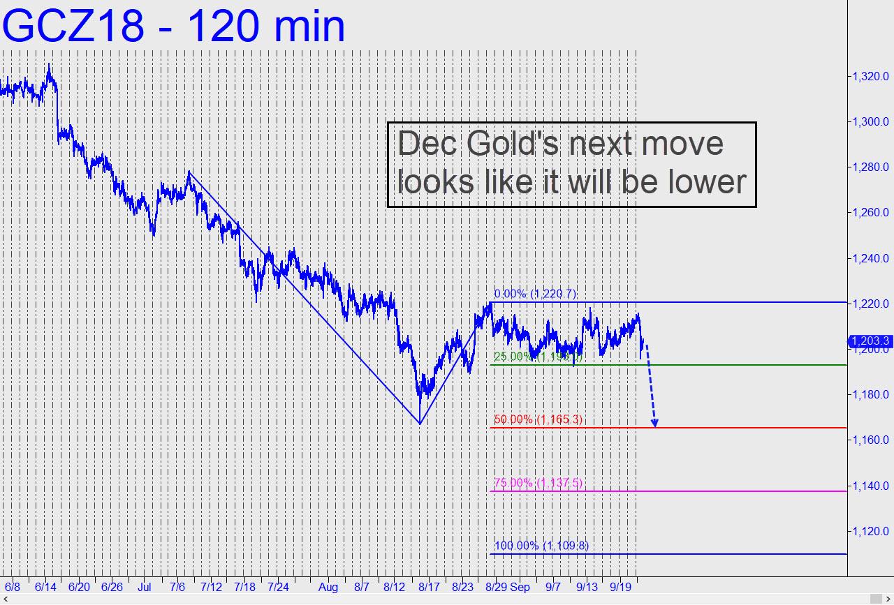 https://www.rickackerman.com/wp-content/uploads/2018/09/Golds-next-big-move.jpg