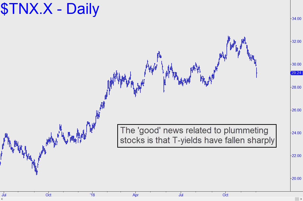 https://www.rickackerman.com/wp-content/uploads/2018/12/Good-news-related-to-plummeting-stocks.jpg