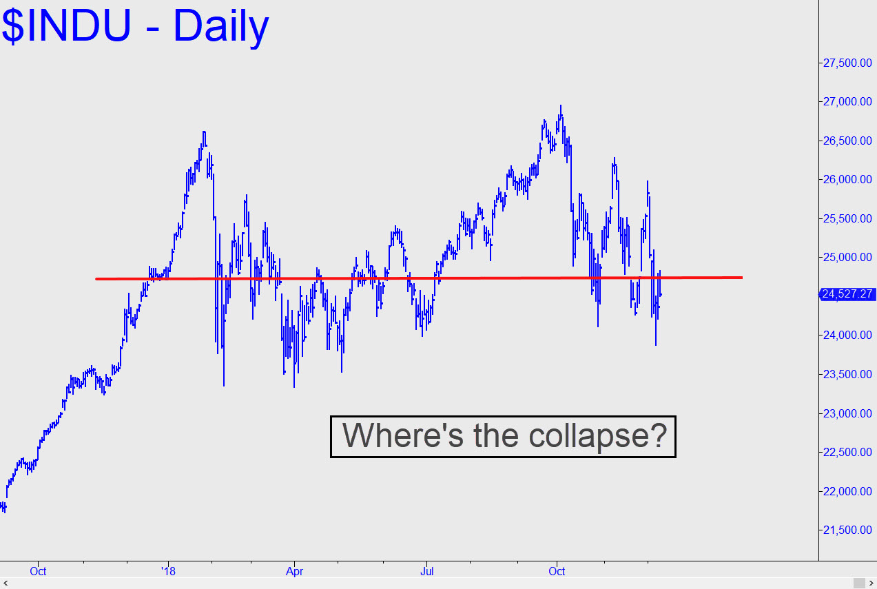 https://www.rickackerman.com/wp-content/uploads/2018/12/Wheres-the-collapse.jpg