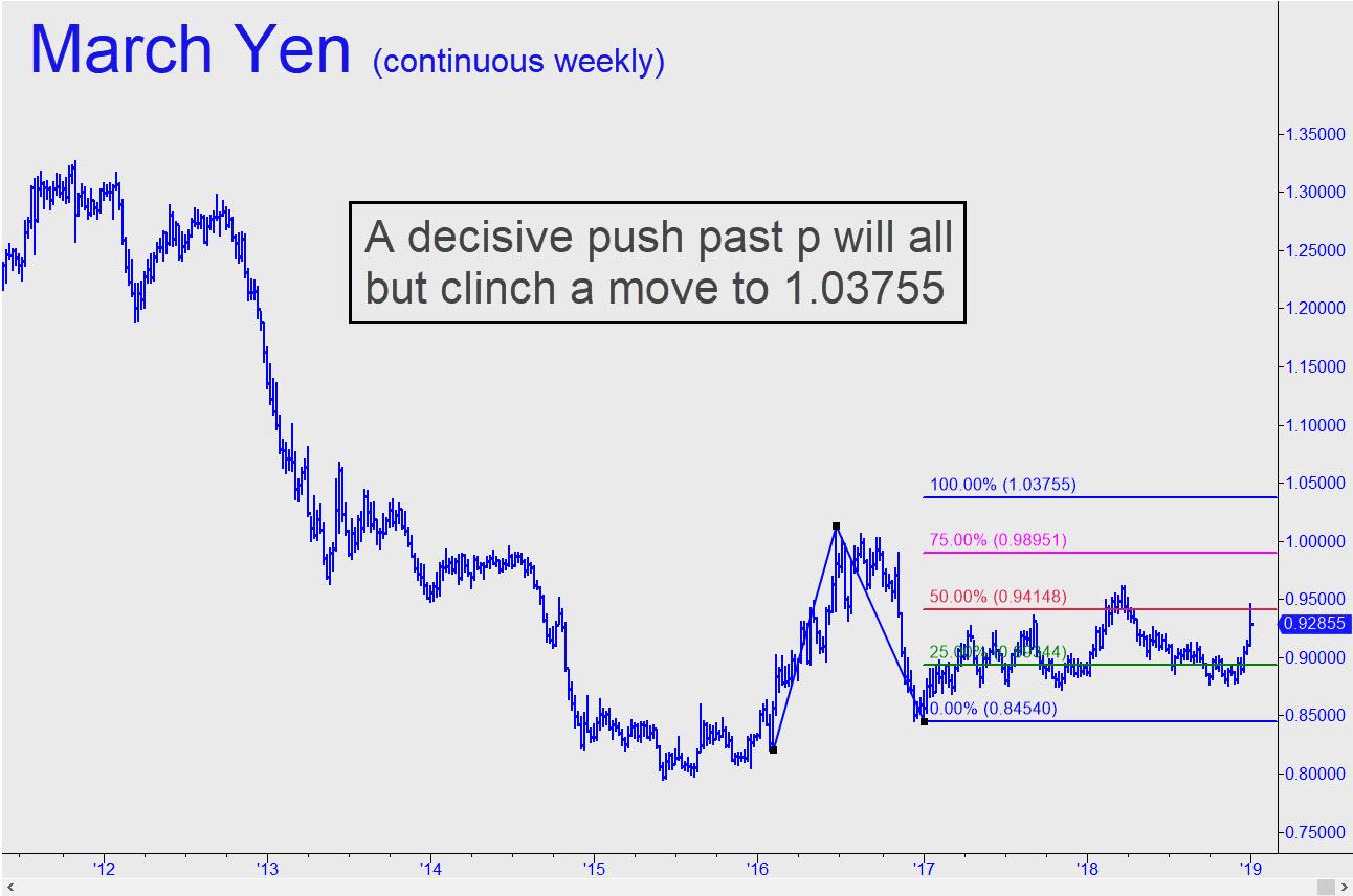 Decisive-push-past-p-in-Yen.jpg (1292�—856)