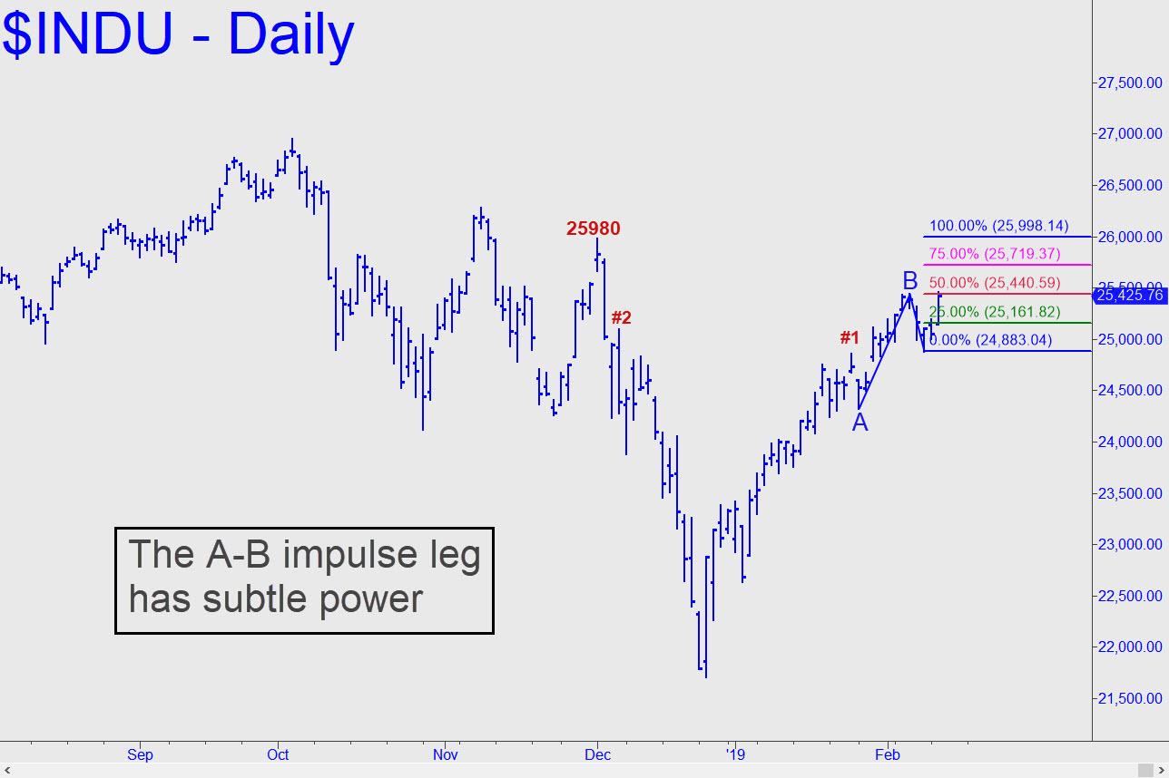 AB-impulse-leg-has-subtle-power.jpg (1288×858)