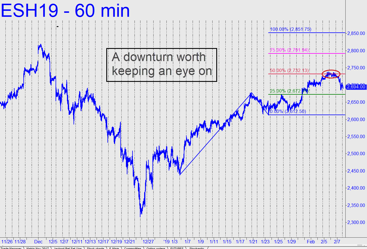 Downturn-worth-keeping-an-eye-on-in-ES.jpg (1288�—876)
