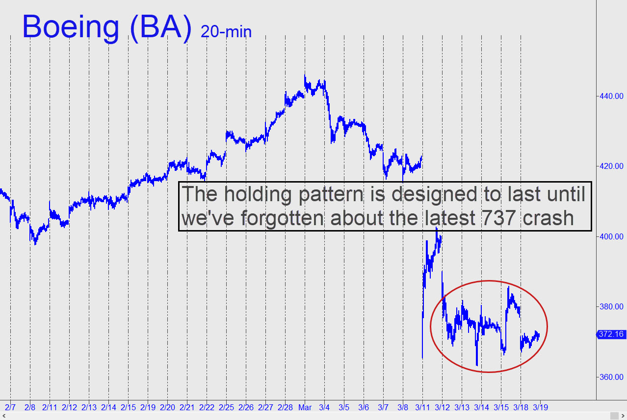 Boeing-holding-pattern.jpg (1278�—858)