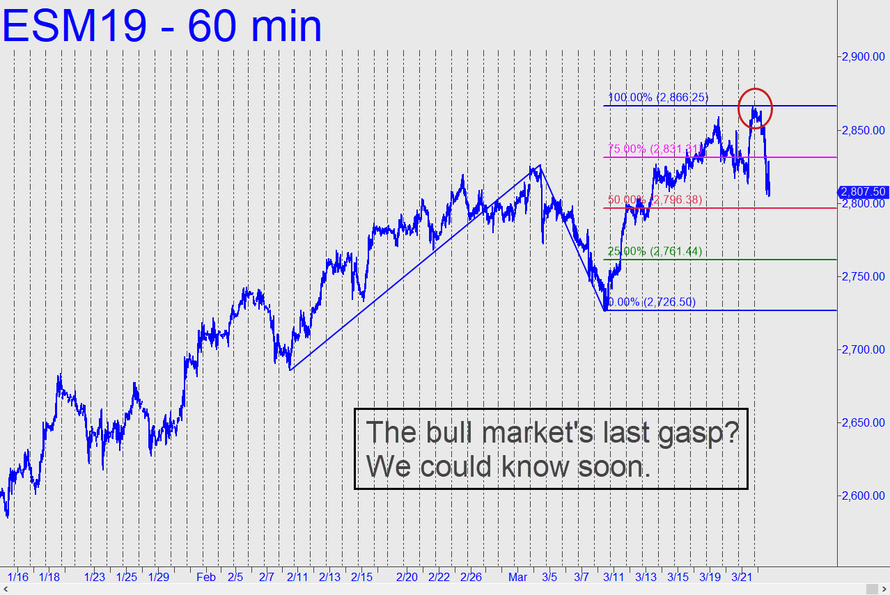 We-could-know-soon-if-bull-markets-las-gasp.jpg (1278�—855)