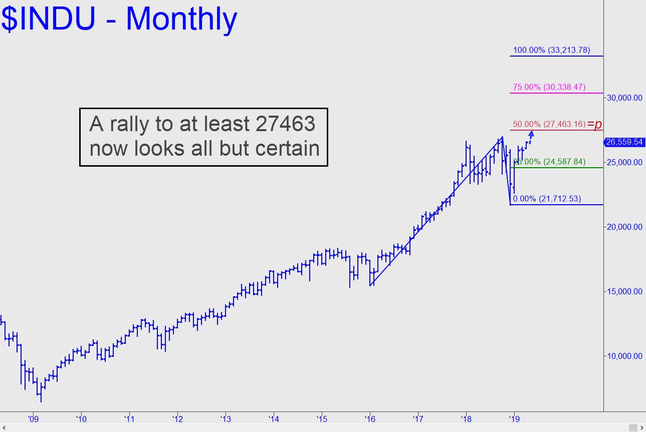 Dow-rally-to-27463-1.jpg (1289�—863)