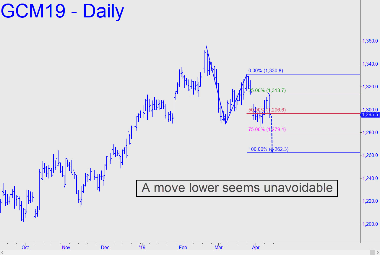 Gold-move-lower-seems.jpg (1286�—863)