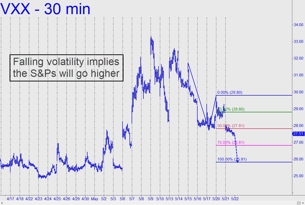 Falling-volatility-implies.jpg (1272�—856)