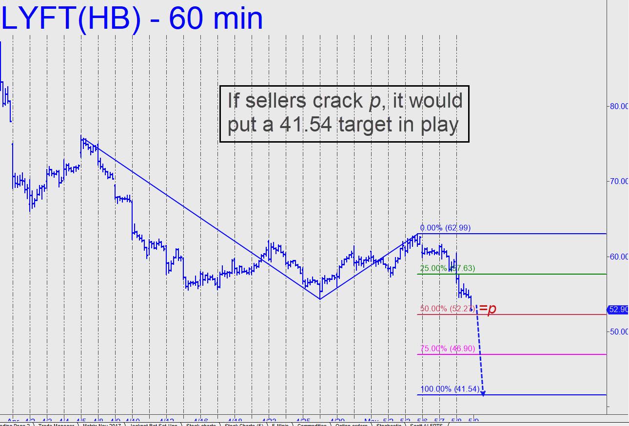 If-Lyft-sellers-crack-p.jpg (1290�—875)