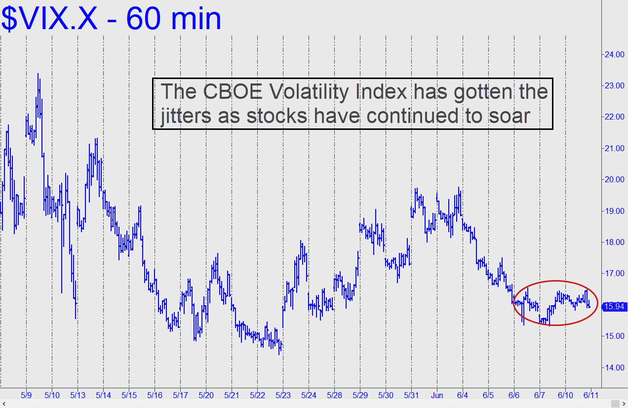 CBOE-vol-index.jpg (1272�—826)